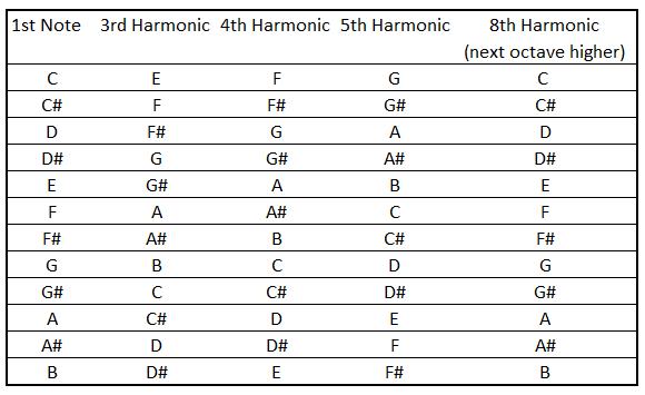 harmonics.png