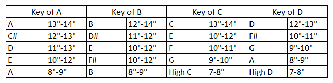 size-of-harmonic-sets.png