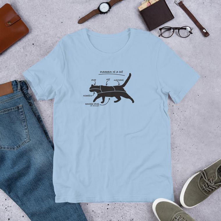 Ruff Life Club Diagram of a Cat T-Shirt