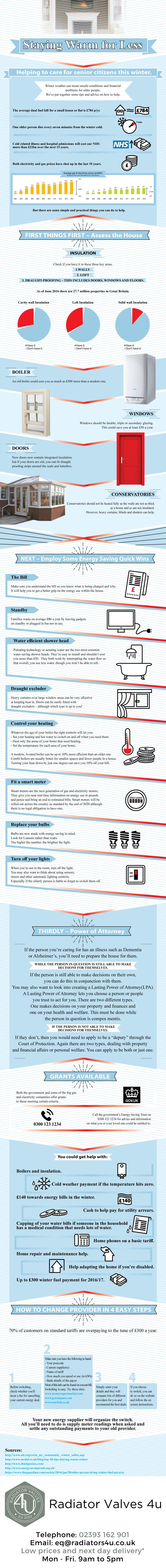 Infographic - Staying warm for less
