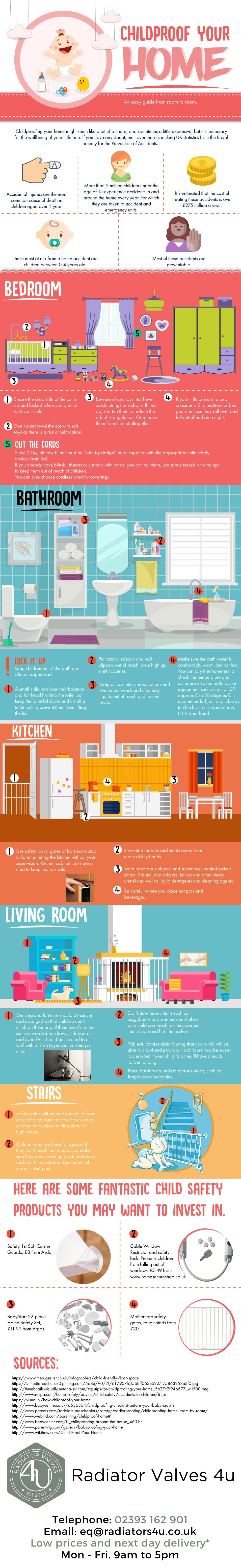 Infographic - Child proofing your home