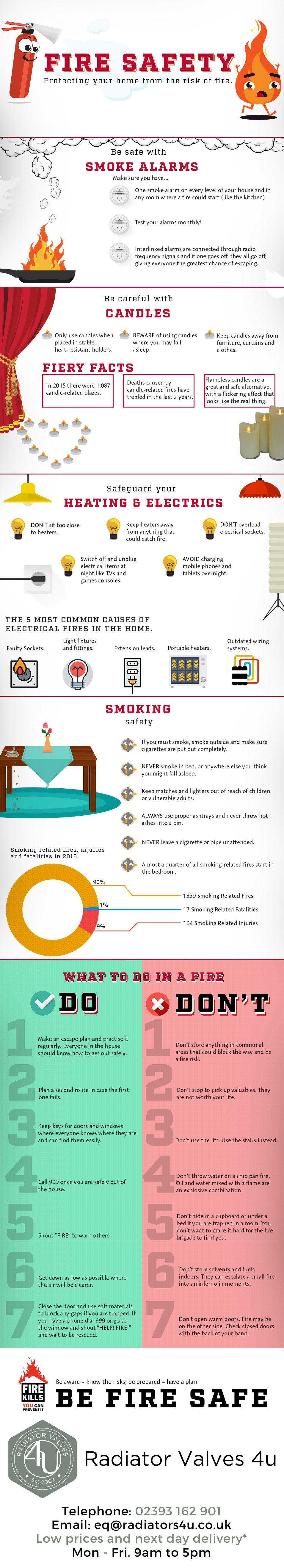 Infographic - Fire safety
