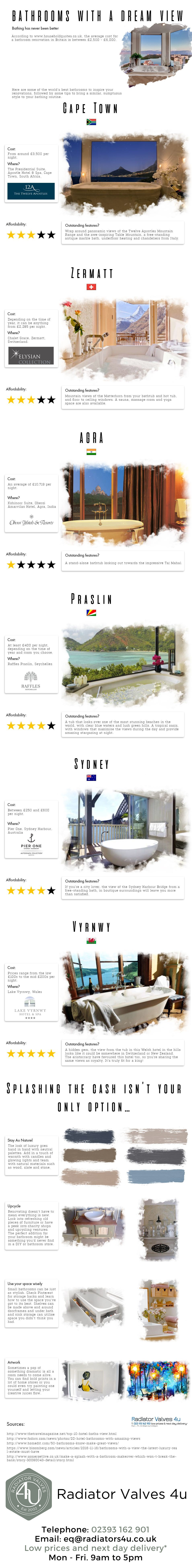 Infographic - Bathrooms with a view