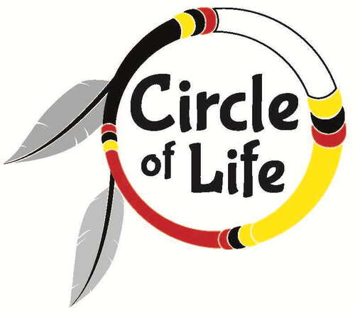 Circle of Life Sets - Set 6 Packs and Guides