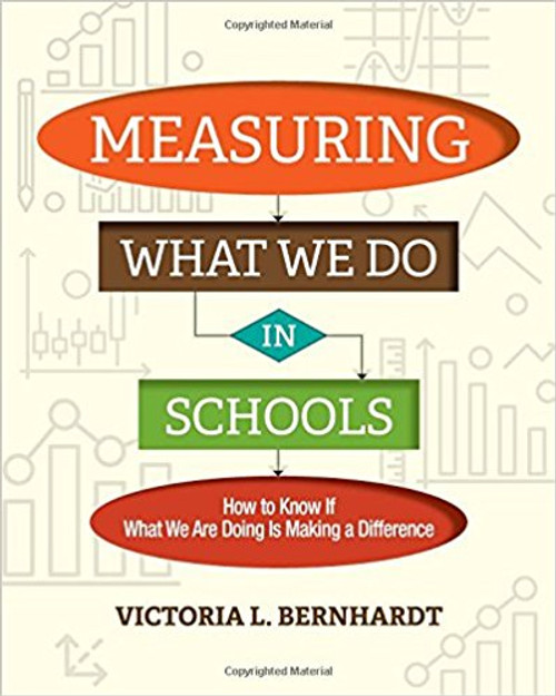 Measuring What We Do in Schools: How to Know If What We Are Doing Is Making a Difference